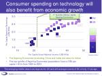 consumer spending on technology will also benefit from economic growth
