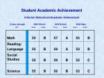 student academic achievement criterion referenced academic achievement