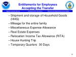 entitlements for employees accepting the transfer2