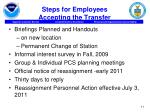 steps for employees accepting the transfer