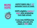 more hope