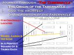 journey through the tabernacle the origin of the tabernacle11