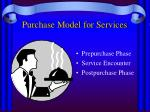 purchase model for services