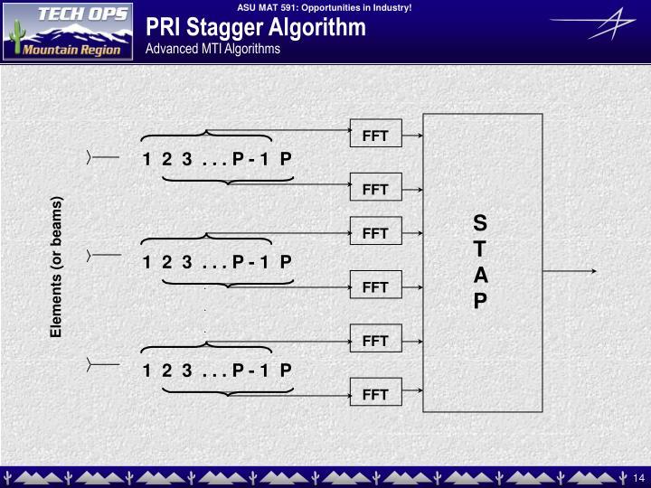 PRI Stagger Algorithm