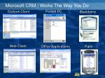 microsoft crm works the way you do