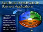 significant investment in business applications