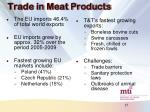 trade in meat products