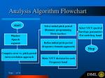 analysis algorithm flowchart