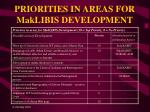 priorities in areas for maklibis development