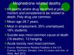 mephedrone related deaths