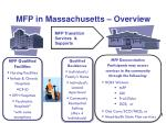 mfp in massachusetts overview
