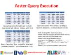 faster query execution