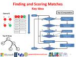 finding and scoring matches key idea