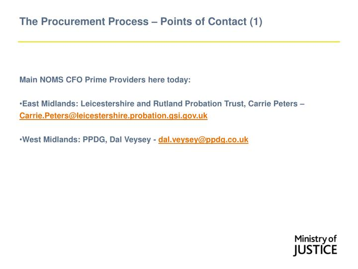 The Procurement Process – Points of Contact (1)