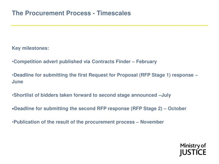 The Procurement Process - Timescales