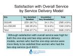 satisfaction with overall service by service delivery model