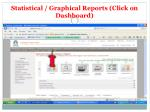 statistical graphical reports click on dashboard