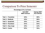 comparison to prior semester1