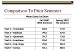 comparison to prior semester2