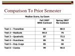 comparison to prior semester3