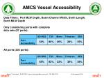 amcs vessel accessibility