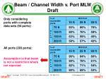 beam channel width v port mlw draft