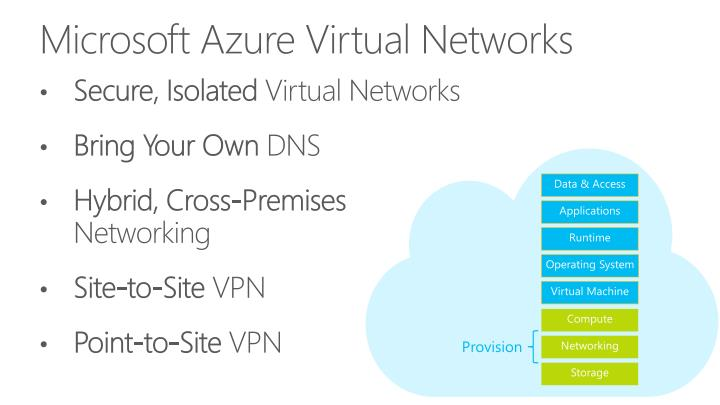 Microsoft azure virtual networks1