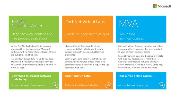 TechNet Virtual Labs