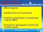 spreading of gmo transgenes to relatives