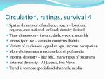 circulation ratings survival 4