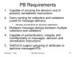 pb requirements