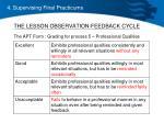 4 supervising final practicums11