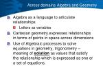 across domains algebra and geometry