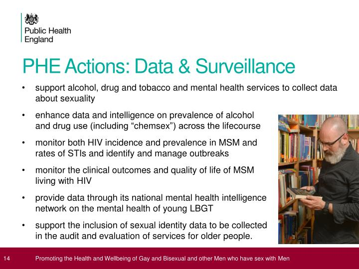 PHE Actions: Data & Surveillance