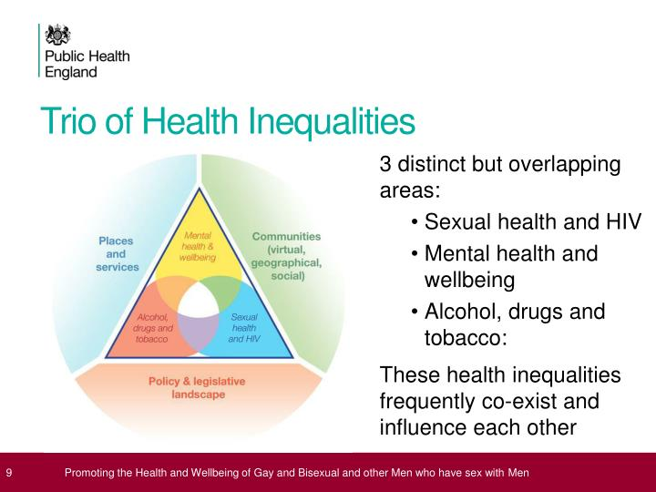 Trio of Health Inequalities