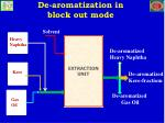 de aromatization in block out mode