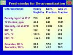 feed stocks for de aromatization