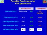 possible feed stocks for btx production