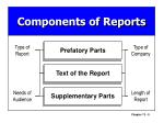 components of reports