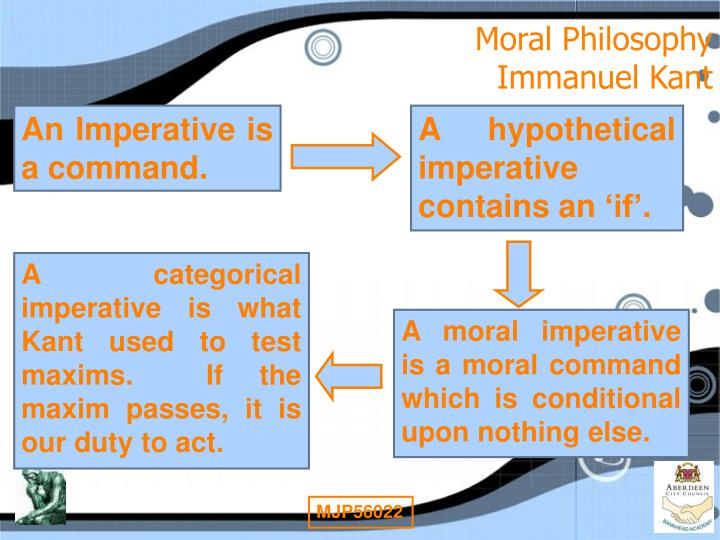 a look at the philosophy of morality by immanuel kant The categorical imperative immanuel kant the categorical imperative is not the golden rule.