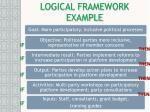 logical framework example