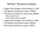 all star shootout analysis