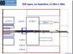sid open on beamline in 20m x 28m