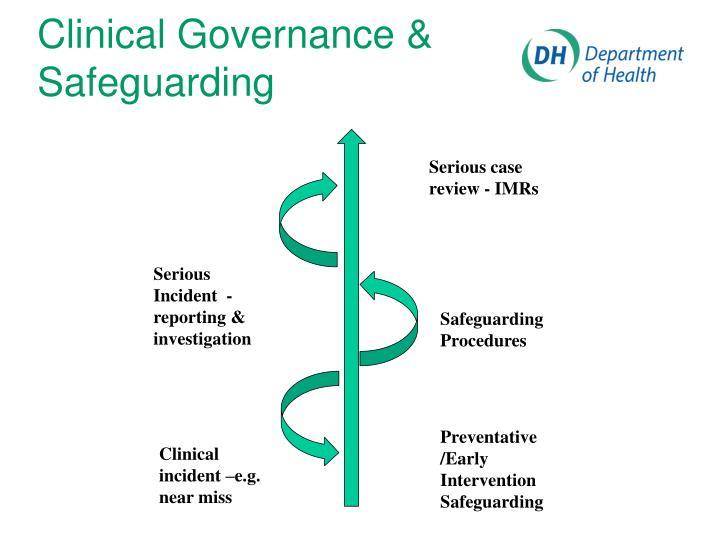 Clinical Governance & Safeguarding