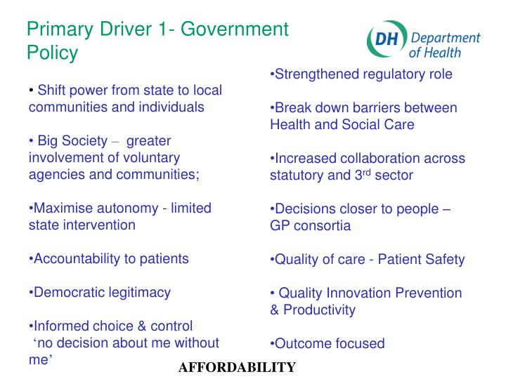 Primary Driver 1- Government Policy