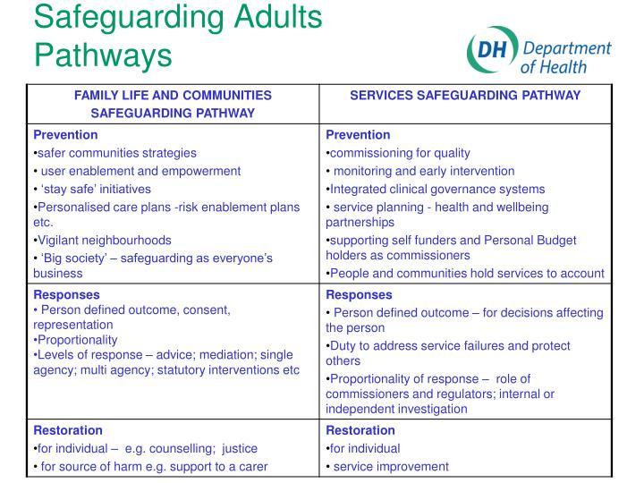 Safeguarding Adults Pathways