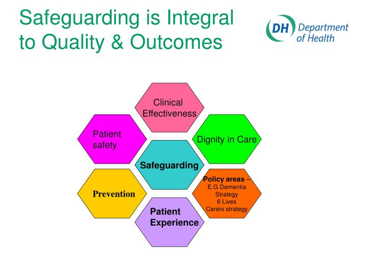 Safeguarding is Integral to Quality & Outcomes