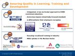 assuring quality in learning training and development
