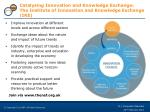 catalysing innovation and knowledge exchange the institute of innovation and knowledge exchange ike