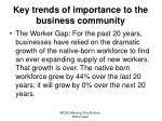 key trends of importance to the business community